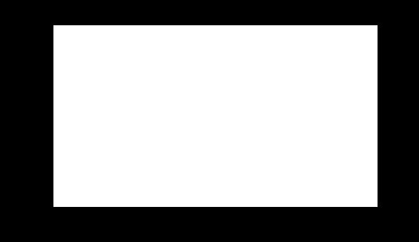 Jo Juwelen